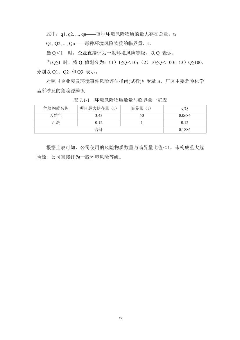 102409545962_0江西萍乡龙发实业股份有限公司环境风险评估报告_37.jpg